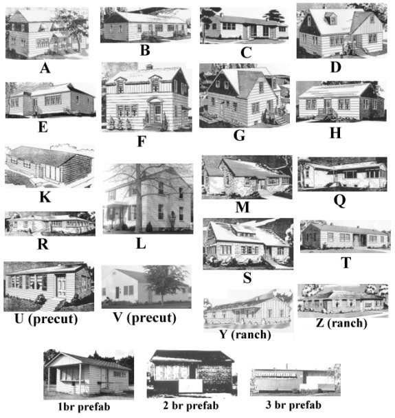 Map to house types for Different types of houses